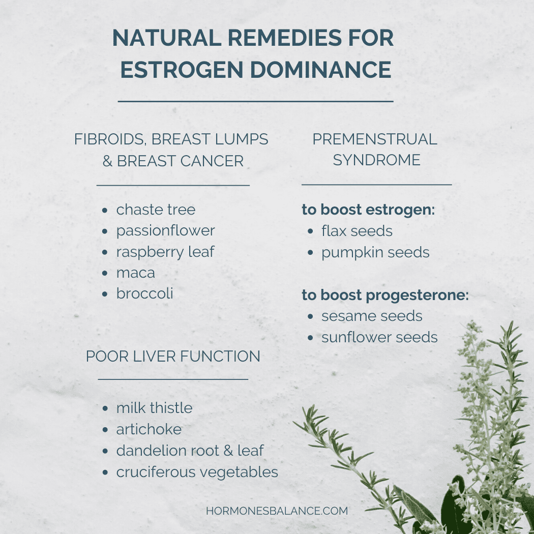 Natural Remedies for Estrogen Dominance