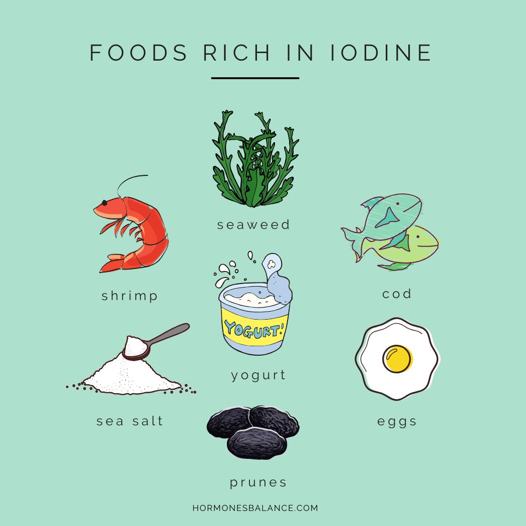 Iodine-Rich Foods