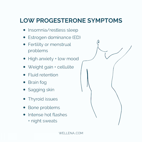 Progesterone is a very helpful ally. Yet, many women with signs of hormone imbalance have chronically low progesterone, without realizing this is undermining their health. Could you be one of them?