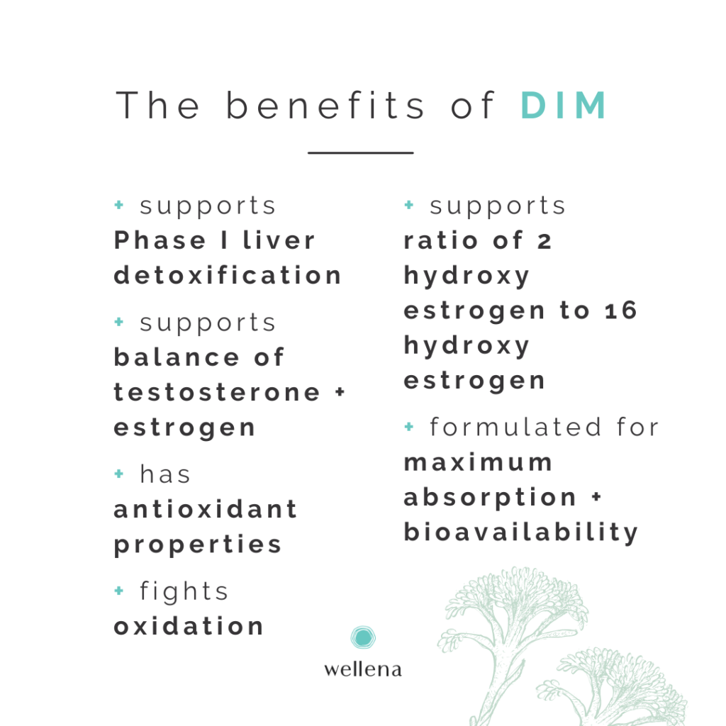 The benefits of DIM